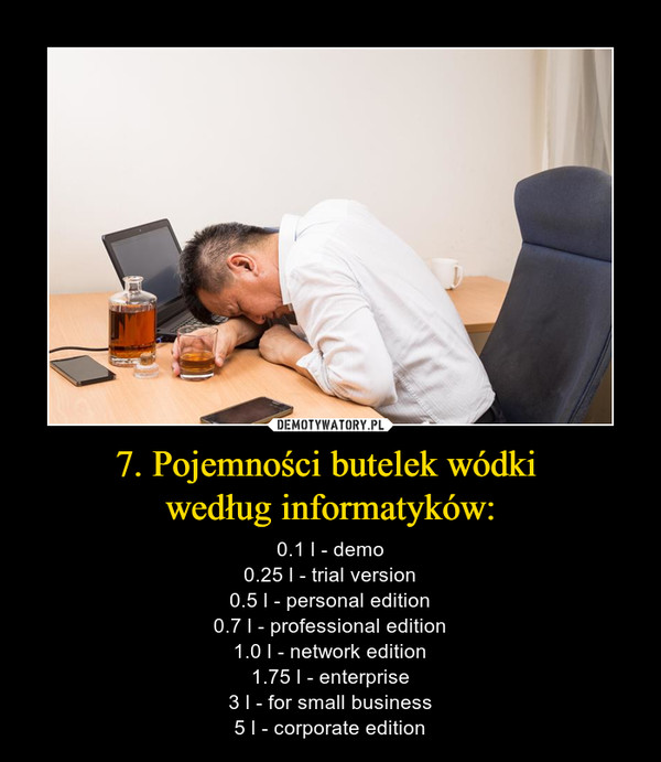 7. Pojemności butelek wódki według informatyków: – 0.1 l - demo0.25 l - trial version0.5 l - personal edition0.7 l - professional edition1.0 l - network edition1.75 l - enterprise3 l - for small business5 l - corporate edition